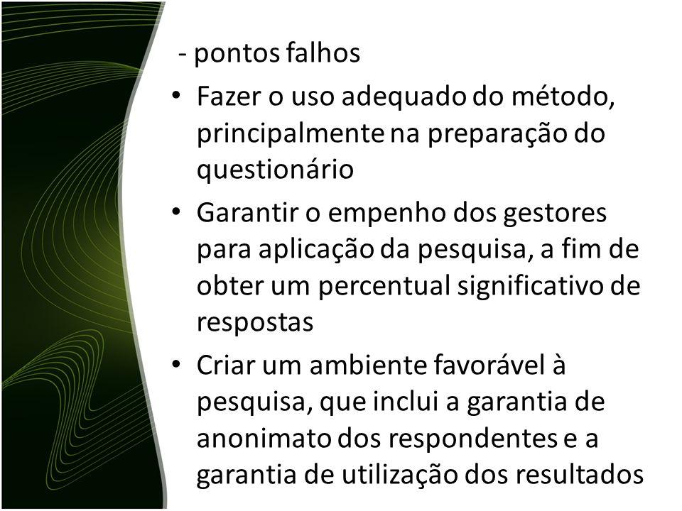 - pontos falhos Fazer o uso adequado do método, principalmente na preparação do questionário Garantir o empenho dos gestores para aplicação da pesquis