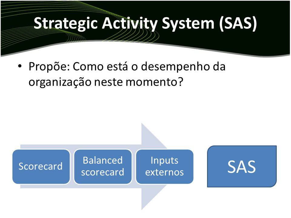 Strategic Activity System (SAS) Propõe: Como está o desempenho da organização neste momento? Scorecard Balanced scorecard Inputs externos SAS