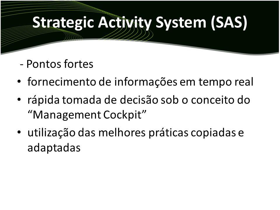 Strategic Activity System (SAS) - Pontos fortes fornecimento de informações em tempo real rápida tomada de decisão sob o conceito do Management Cockpi