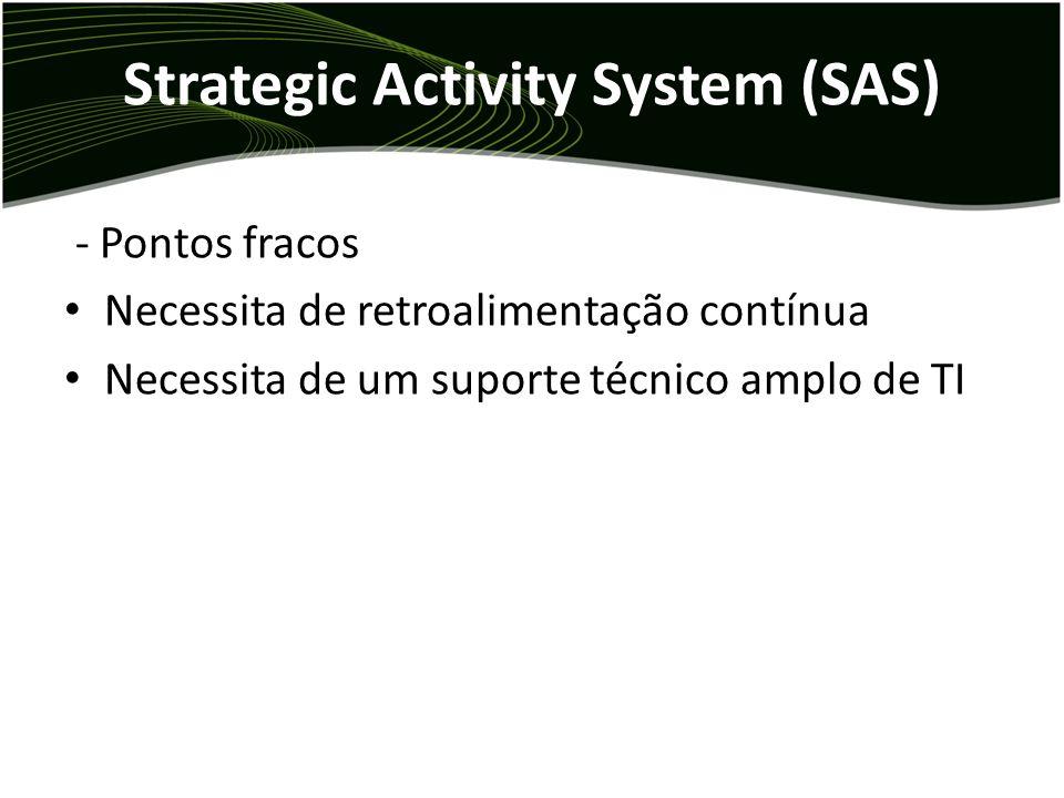 Strategic Activity System (SAS) - Pontos fracos Necessita de retroalimentação contínua Necessita de um suporte técnico amplo de TI