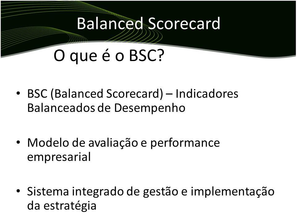 Balanced Scorecard O que é o BSC? BSC (Balanced Scorecard) – Indicadores Balanceados de Desempenho Modelo de avaliação e performance empresarial Siste