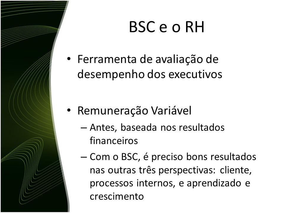 BSC e o RH Ferramenta de avaliação de desempenho dos executivos Remuneração Variável – Antes, baseada nos resultados financeiros – Com o BSC, é precis