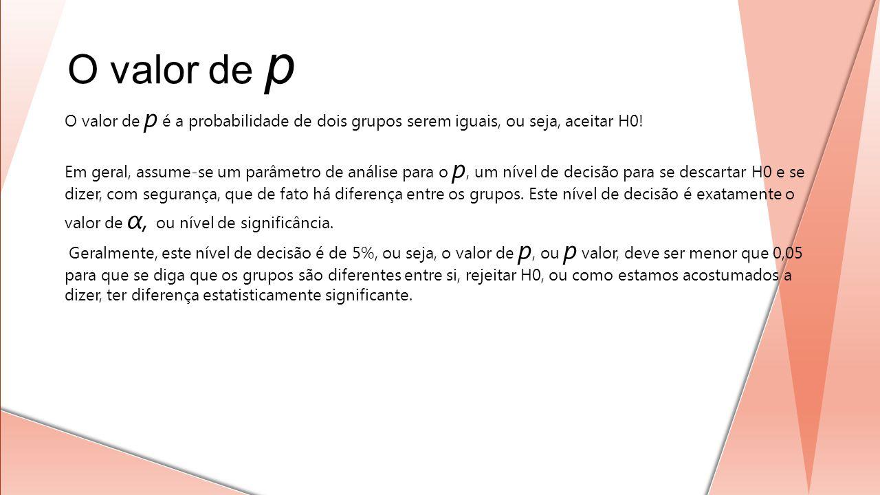 O valor de p O valor de p é a probabilidade de dois grupos serem iguais, ou seja, aceitar H0! Em geral, assume-se um parâmetro de análise para o p, um