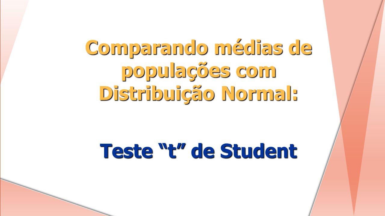 Comparando médias de populações com Distribuição Normal: Teste t de Student Teste t de Student