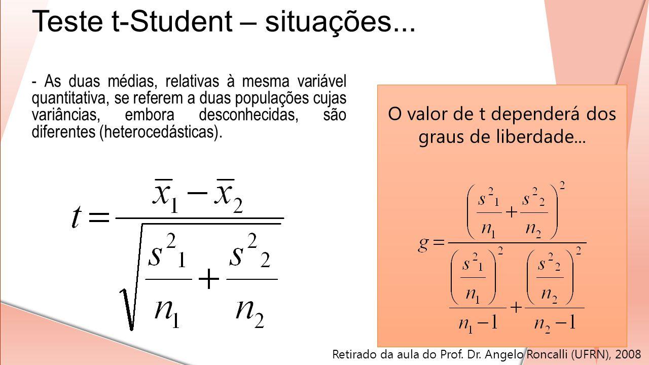 Teste t-Student – situações... O valor de t dependerá dos graus de liberdade... Retirado da aula do Prof. Dr. Angelo Roncalli (UFRN), 2008 - As duas m