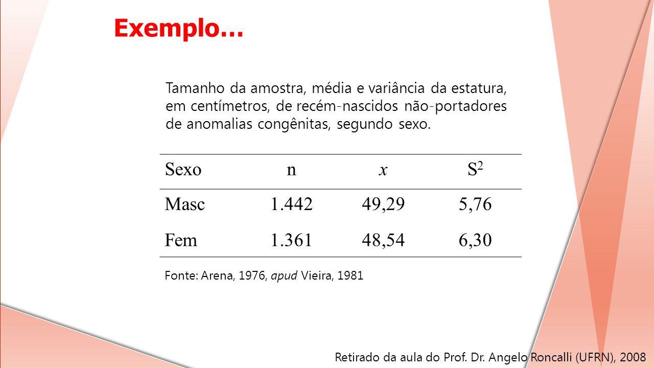 Exemplo… SexonxS2S2 Masc1.44249,295,76 Fem1.36148,546,30 Tamanho da amostra, média e variância da estatura, em centímetros, de recém-nascidos não-port