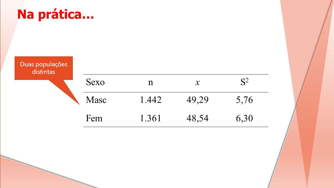 SexonxS2S2 Masc1.44249,295,76 Fem1.36148,546,30 Na prática… Duas populações distintas
