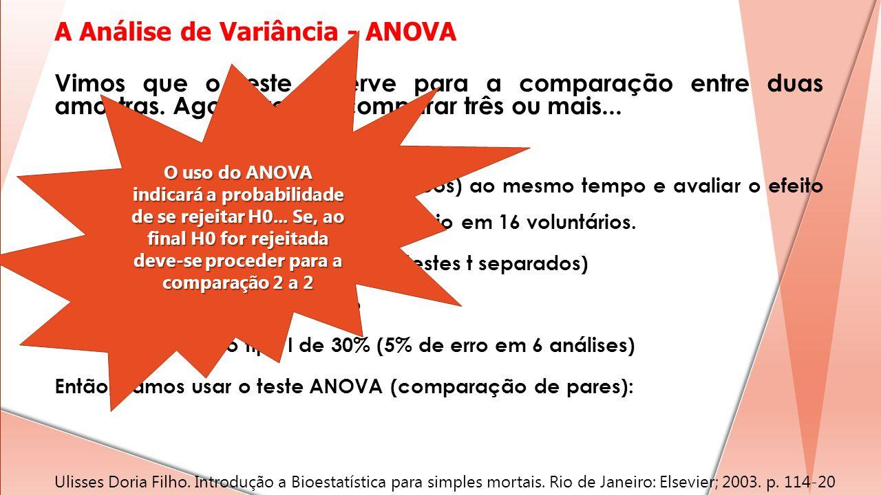 A Análise de Variância - ANOVA Vimos que o teste t serve para a comparação entre duas amostras. Agora, iremos comparar três ou mais... Ex.: testar 4 d