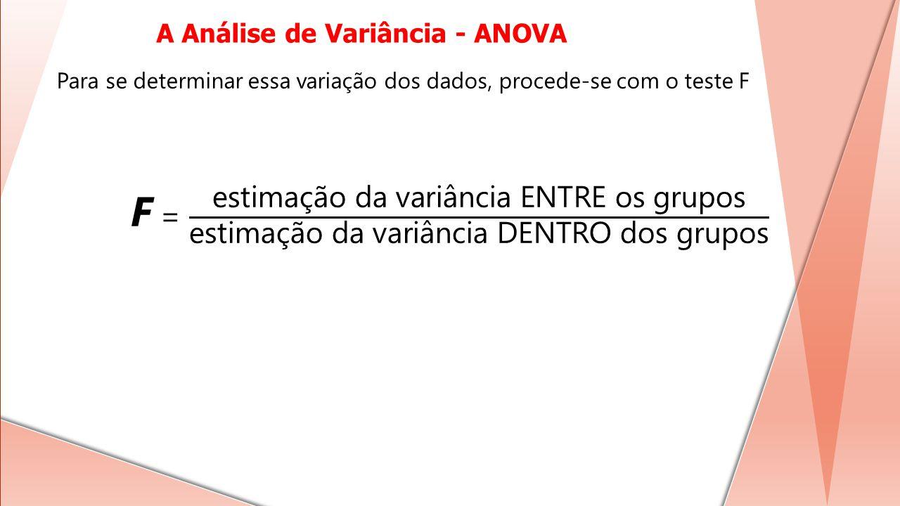 A Análise de Variância - ANOVA Para se determinar essa variação dos dados, procede-se com o teste F