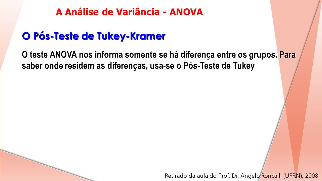 O teste ANOVA nos informa somente se há diferença entre os grupos. Para saber onde residem as diferenças, usa-se o Pós-Teste de Tukey O Pós-Teste de T