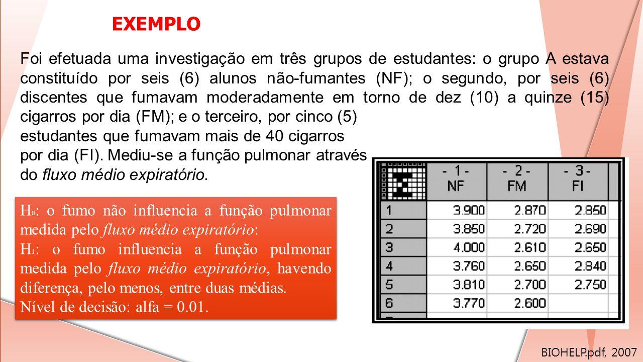EXEMPLO Foi efetuada uma investigação em três grupos de estudantes: o grupo A estava constituído por seis (6) alunos não-fumantes (NF); o segundo, por