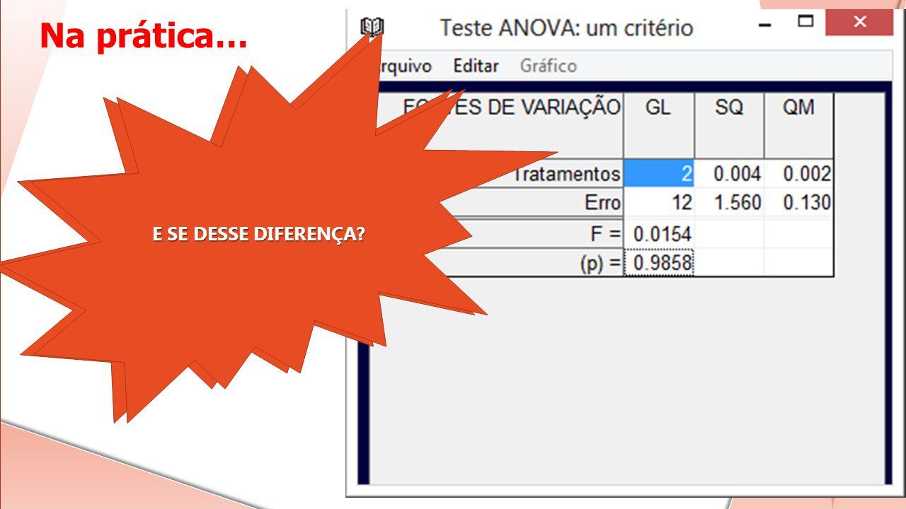 O uso do ANOVA indicará a probabilidade de se rejeitar H0... Se, ao final H0 for rejeitada deve-se proceder para a comparação 2 a 2 E SE DESSE DIFEREN