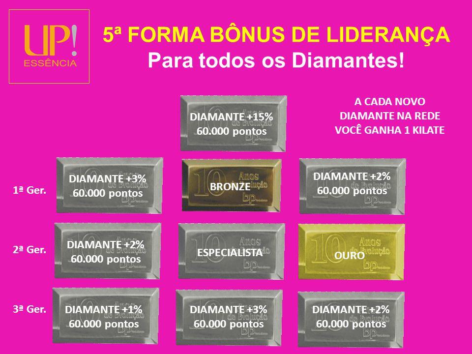 5ª FORMA BÔNUS DE LIDERANÇA Para todos os Diamantes.