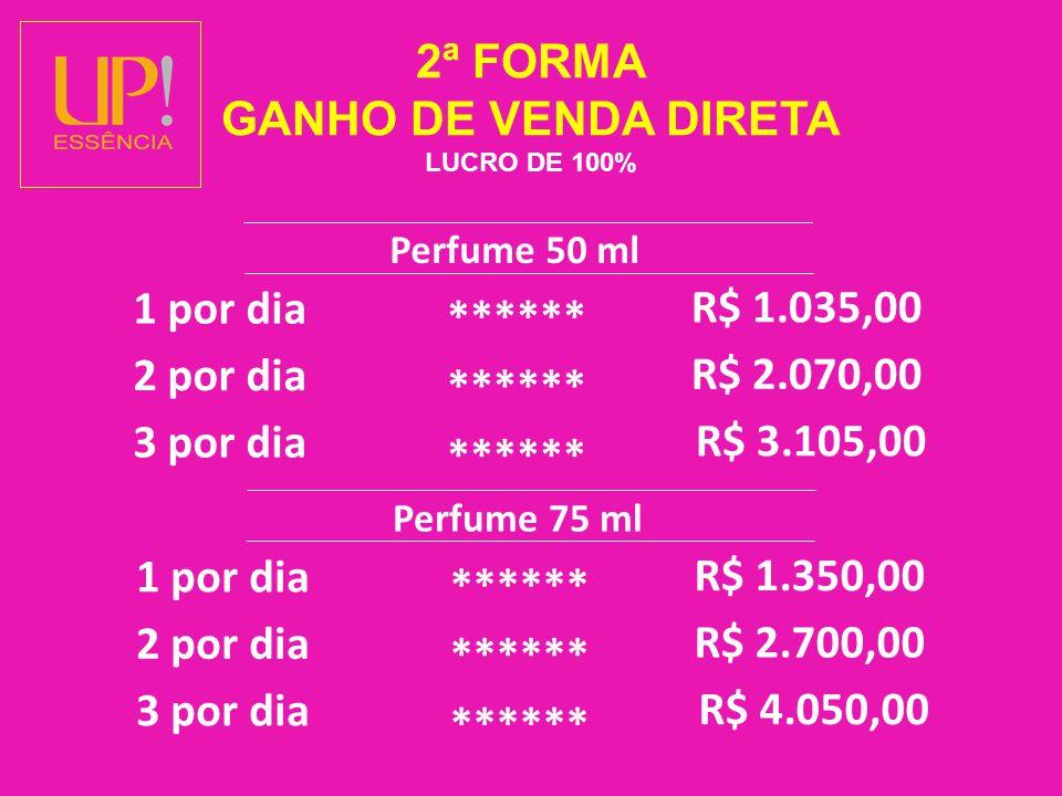 2ª FORMA GANHO DE VENDA DIRETA LUCRO DE 100% 1 por dia 2 por dia 3 por dia ****** R$ 1.035,00 R$ 2.070,00 R$ 3.105,00 Perfume 50 ml 1 por dia 2 por dia 3 por dia ****** R$ 1.350,00 R$ 2.700,00 R$ 4.050,00 Perfume 75 ml