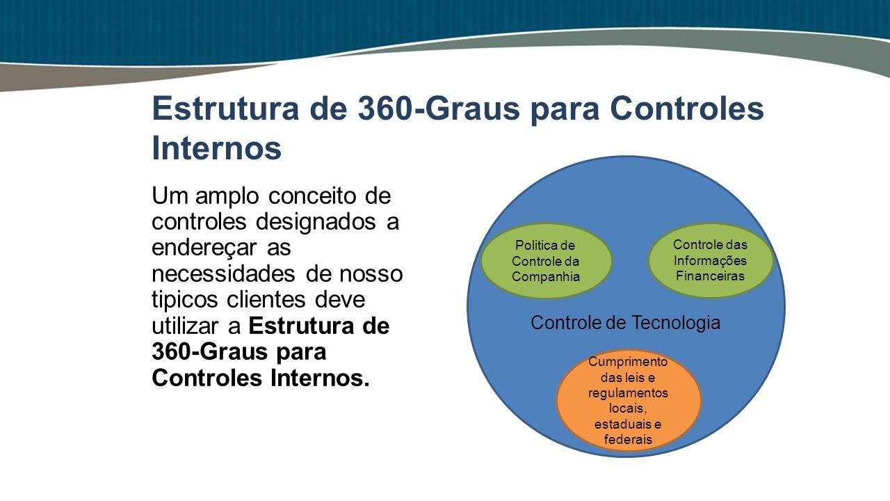 Um amplo conceito de controles designados a endereçar as necessidades de nosso tipicos clientes deve utilizar a Estrutura de 360-Graus para Controles