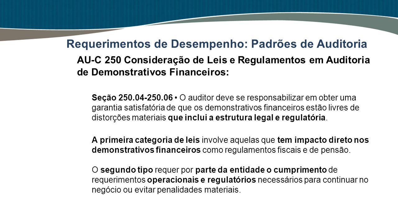 AU-C 250 Consideração de Leis e Regulamentos em Auditoria de Demonstrativos Financeiros: Seção 250.04-250.06 O auditor deve se responsabilizar em obte