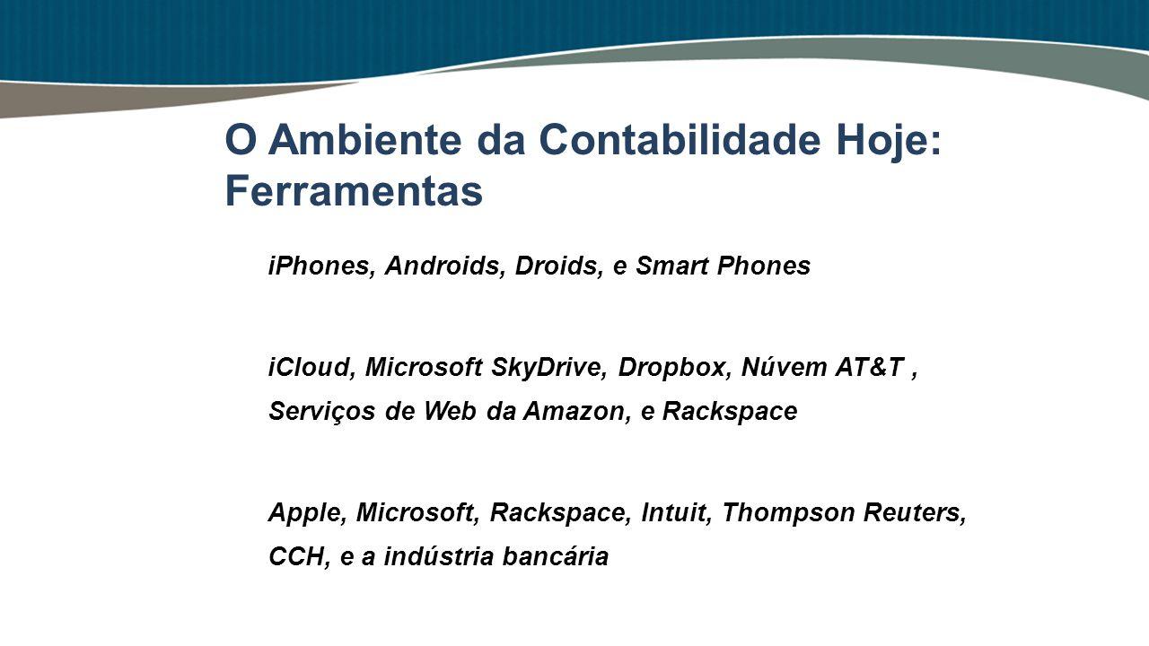iPhones, Androids, Droids, e Smart Phones iCloud, Microsoft SkyDrive, Dropbox, Núvem AT&T, Serviços de Web da Amazon, e Rackspace Apple, Microsoft, Ra