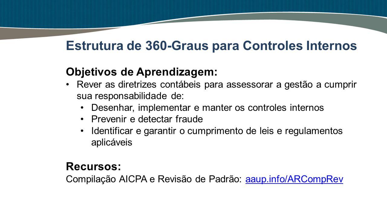 Estrutura de 360-Graus para Controles Internos Objetivos de Aprendizagem: Rever as diretrizes contábeis para assessorar a gestão a cumprir sua respons