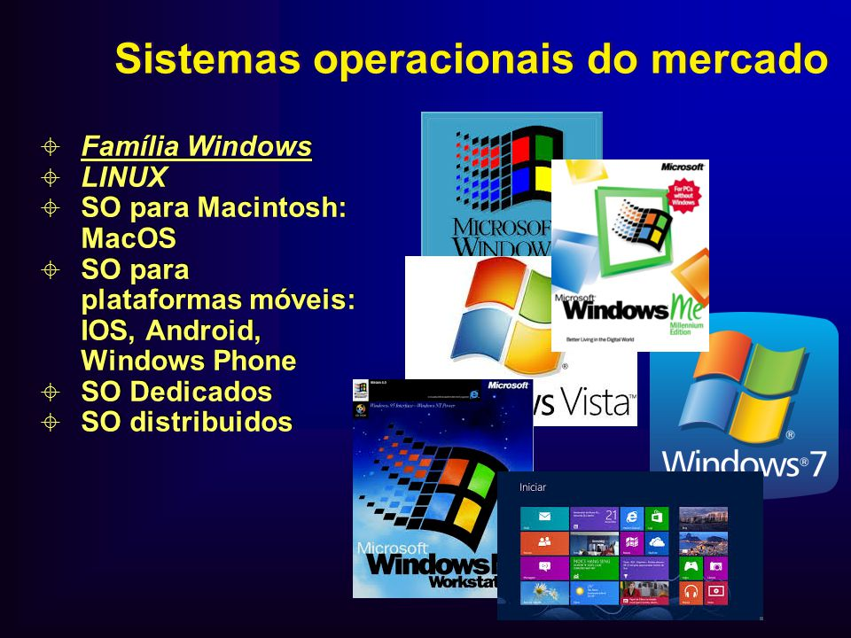 Sistemas operacionais do mercado Família Windows LINUX SO para Macintosh: MacOS SO para plataformas móveis: IOS, Android, Windows Phone SO Dedicados S