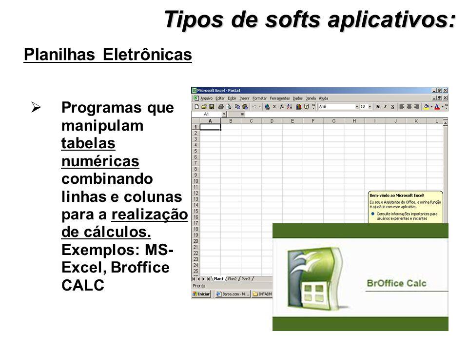 Programas que manipulam tabelas numéricas combinando linhas e colunas para a realização de cálculos. Exemplos: MS- Excel, Broffice CALC Tipos de softs