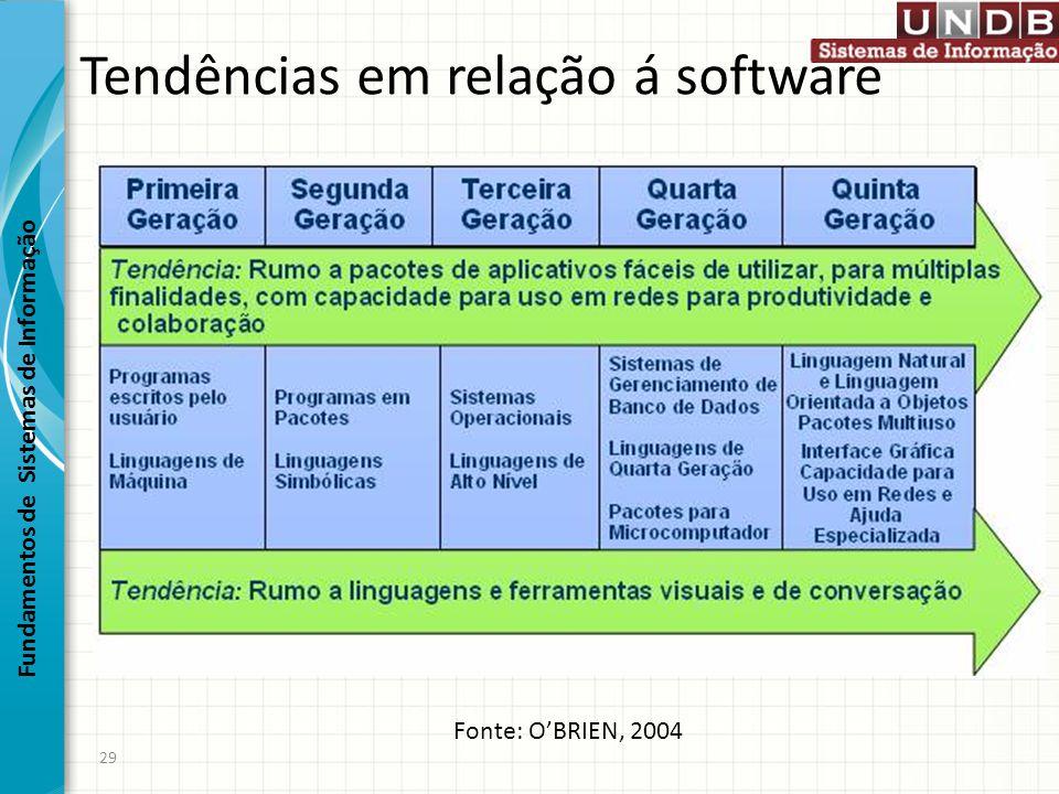 Fundamentos de Sistemas de Informação 29 Tendências em relação á software Fonte: OBRIEN, 2004