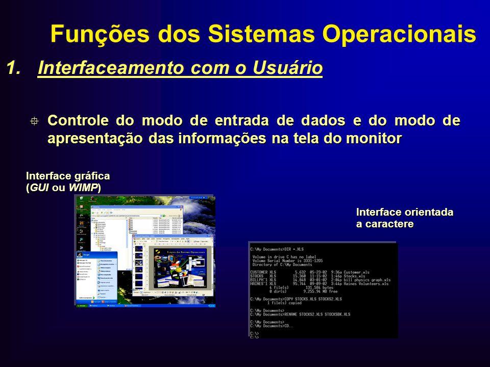 1.Interfaceamento com o Usuário Funções dos Sistemas Operacionais Controle do modo de entrada de dados e do modo de apresentação das informações na te