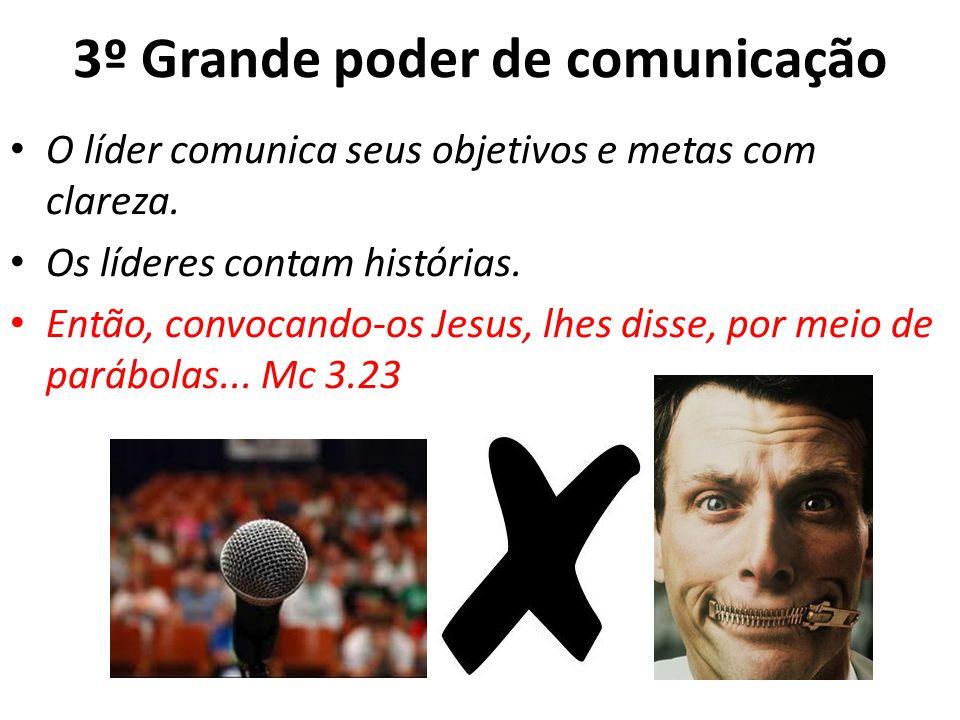 3º Grande poder de comunicação O líder comunica seus objetivos e metas com clareza. Os líderes contam histórias. Então, convocando-os Jesus, lhes diss