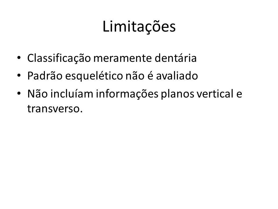 Limitações Classificação meramente dentária Padrão esquelético não é avaliado Não incluíam informações planos vertical e transverso.