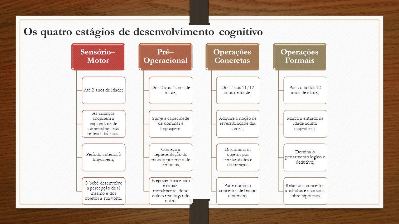Os quatro estágios de desenvolvimento cognitivo Sensório– Motor Até 2 anos de idade; As crianças adquirem a capacidade de administrar seus reflexos bá