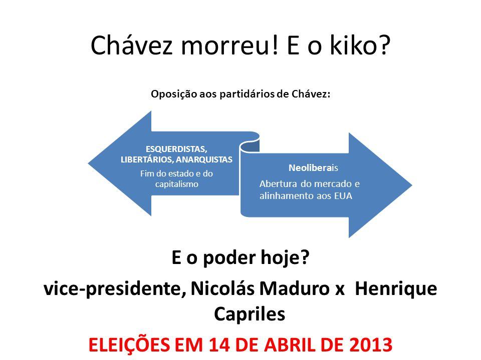 Chávez morreu! E o kiko? Oposição aos partidários de Chávez: E o poder hoje? vice-presidente, Nicolás Maduro x Henrique Capriles ELEIÇÕES EM 14 DE ABR