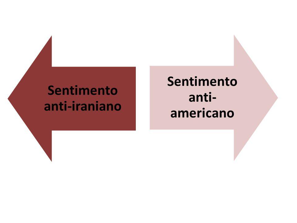 Sentimento anti-iraniano Sentimento anti- americano