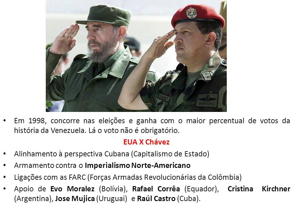 Em 1998, concorre nas eleições e ganha com o maior percentual de votos da história da Venezuela. Lá o voto não é obrigatório. EUA X Chávez Alinhamento