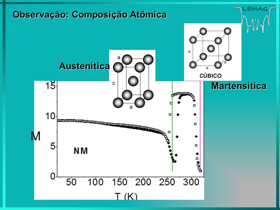 LEMAG Observação: Composição Atômica M Martensitica Austenítica