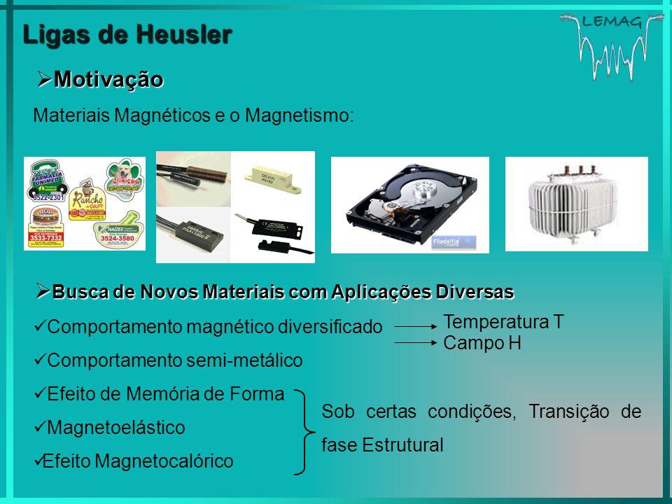 LEMAG Ligas de Heusler Motivação Motivação Materiais Magnéticos e o Magnetismo: Busca de Novos Materiais com Aplicações Diversas Busca de Novos Materi