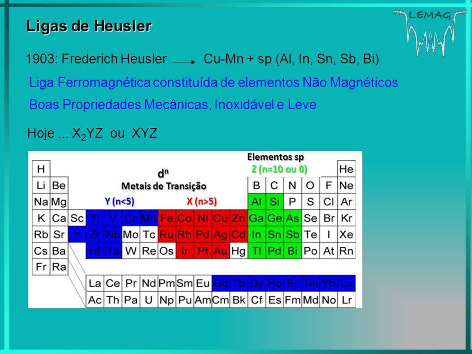 LEMAG Ligas de Heusler Ligas de Heusler 1903: Frederich Heusler Liga Ferromagnética constituída de elementos Não Magnéticos Cu-Mn + sp (Al, In, Sn, Sb