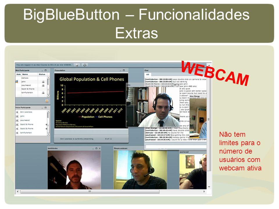 BigBlueButton – Funcionalidades Extras WEBCAM Não tem limites para o número de usuários com webcam ativa