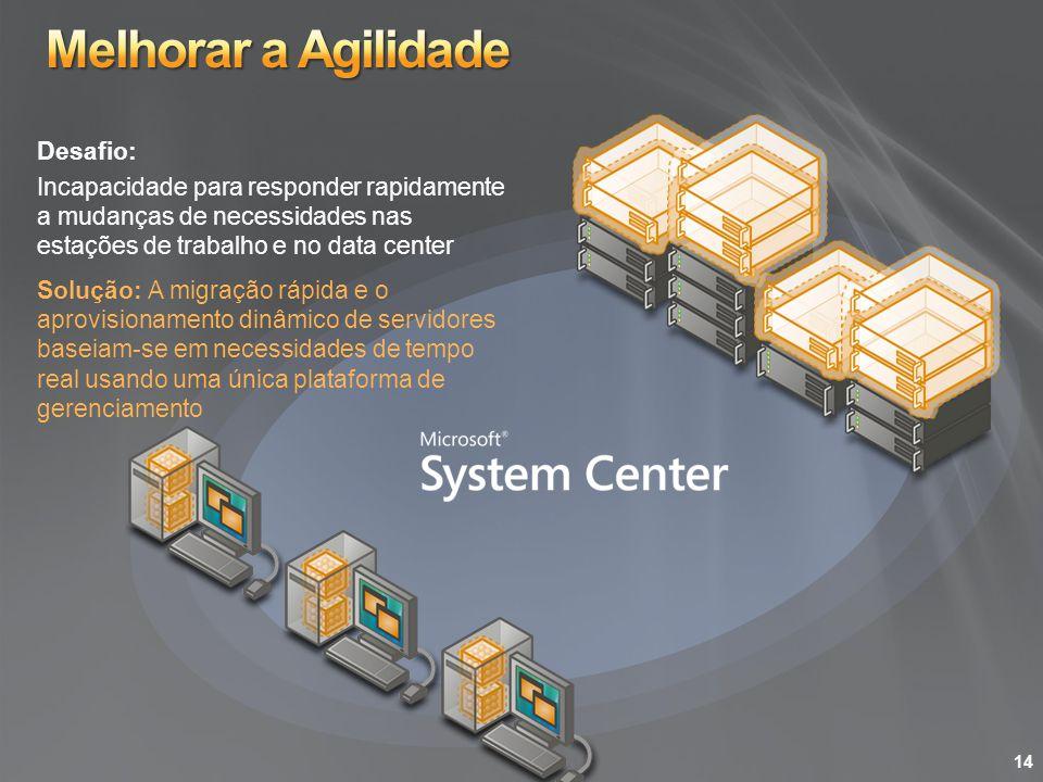 Solução: A migração rápida e o aprovisionamento dinâmico de servidores baseiam-se em necessidades de tempo real usando uma única plataforma de gerenci