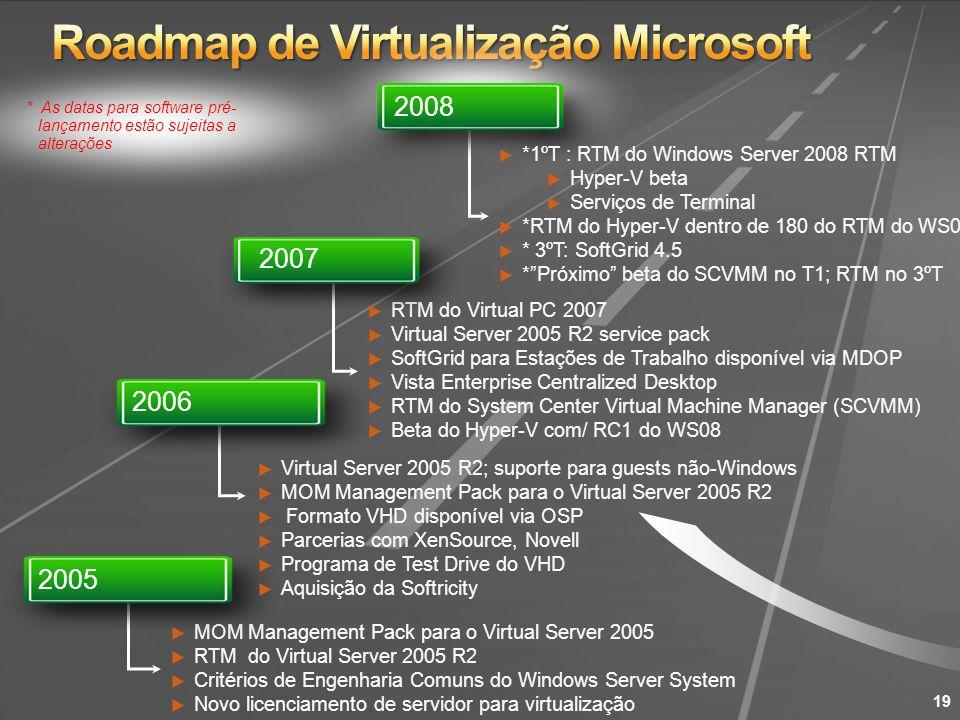 * As datas para software pré- lançamento estão sujeitas a alterações MOM Management Pack para o Virtual Server 2005 RTM do Virtual Server 2005 R2 Crit