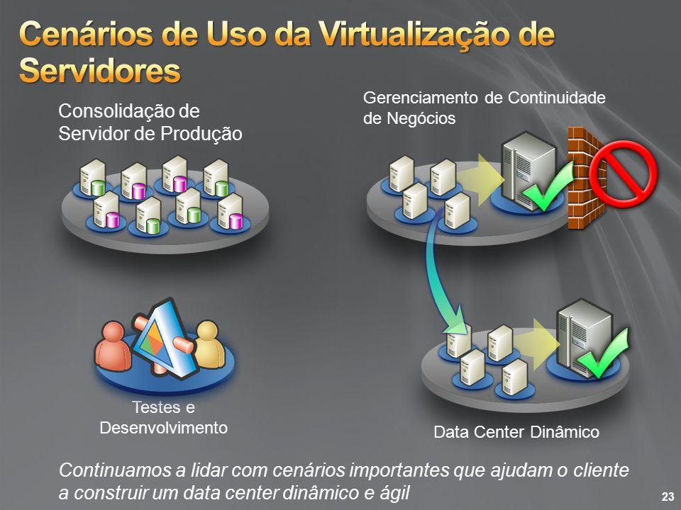 Testes e Desenvolvimento Gerenciamento de Continuidade de Negócios Data Center Dinâmico Consolidação de Servidor de Produção Continuamos a lidar com c