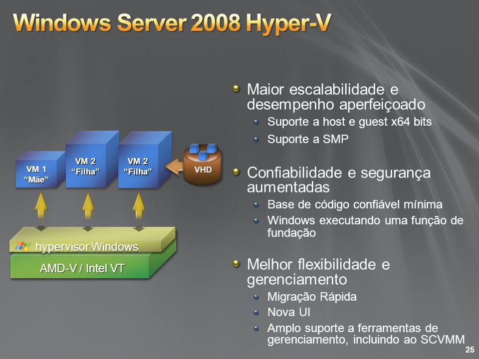 VM 1 Mãe VM 2 Filha VHD VHD Maior escalabilidade e desempenho aperfeiçoado Suporte a host e guest x64 bits Suporte a SMP Confiabilidade e segurança au