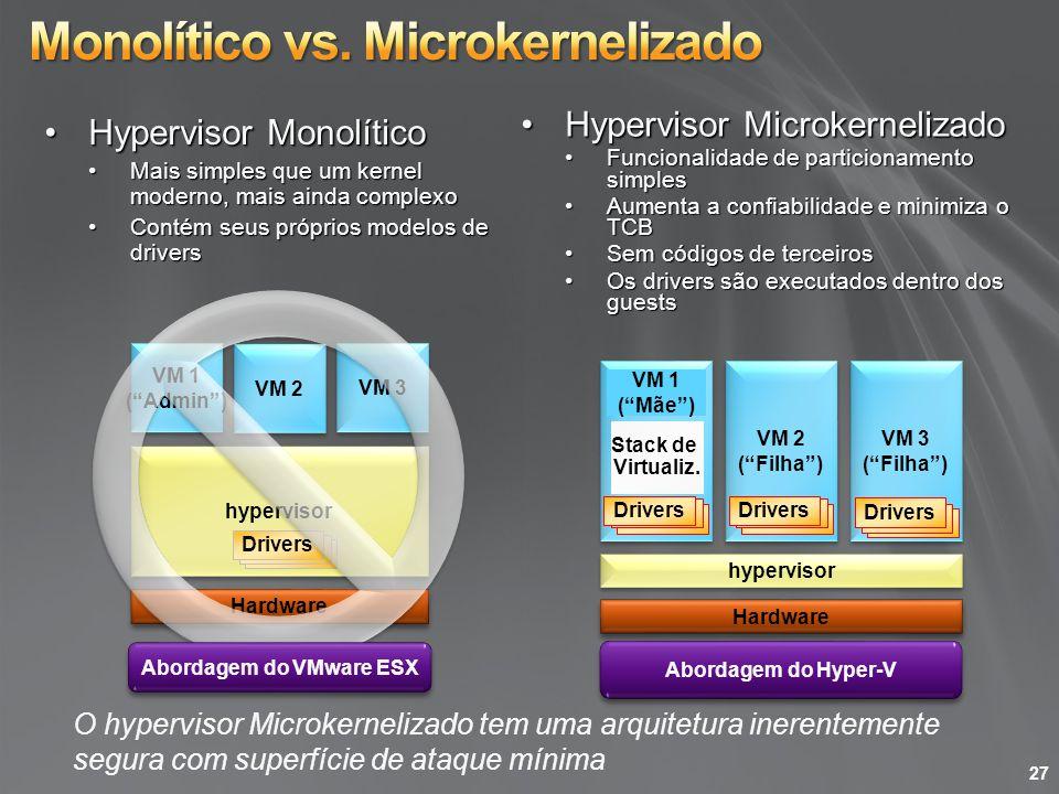 Hypervisor MonolíticoHypervisor Monolítico Mais simples que um kernel moderno, mais ainda complexoMais simples que um kernel moderno, mais ainda compl