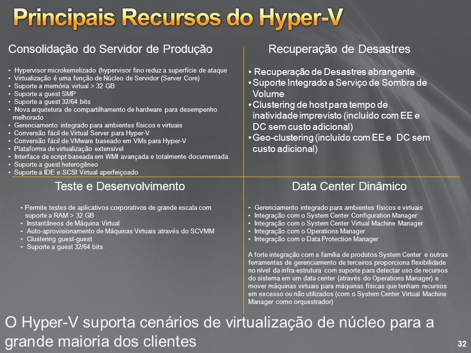 Consolidação do Servidor de Produção Hypervisor microkernelizado (hypervisor fino reduz a superfície de ataque Virtualização é uma função de Núcleo de
