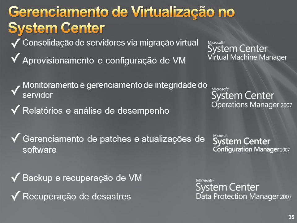 Consolidação de servidores via migração virtual Aprovisionamento e configuração de VM Monitoramento e gerenciamento de integridade do servidor Relatór