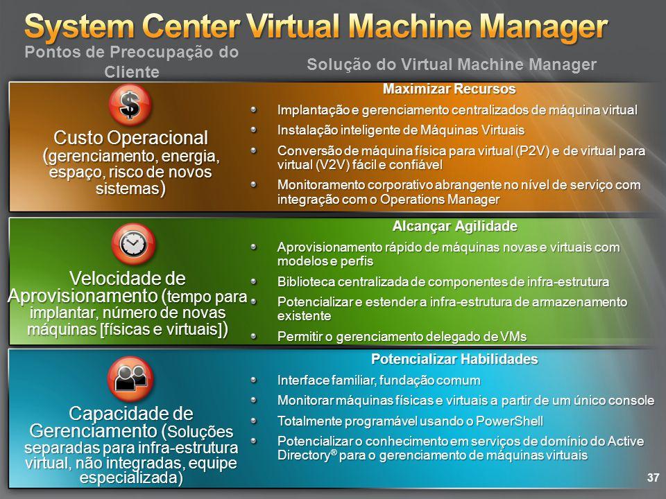 Velocidade de Aprovisionamento ( tempo para implantar, número de novas máquinas [físicas e virtuais] ) Custo Operacional ( gerenciamento, energia, esp