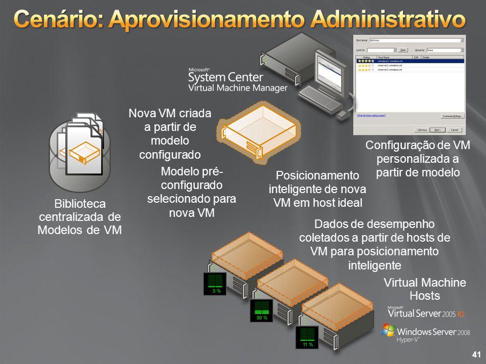Dados de desempenho coletados a partir de hosts de VM para posicionamento inteligente Posicionamento inteligente de nova VM em host ideal Biblioteca c