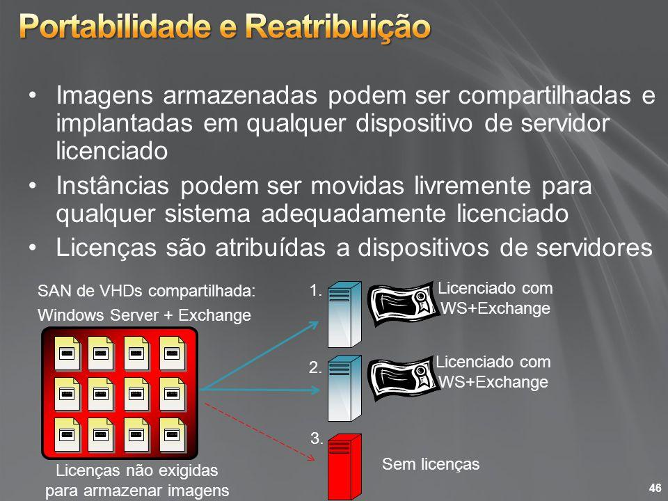 Imagens armazenadas podem ser compartilhadas e implantadas em qualquer dispositivo de servidor licenciado Instâncias podem ser movidas livremente para