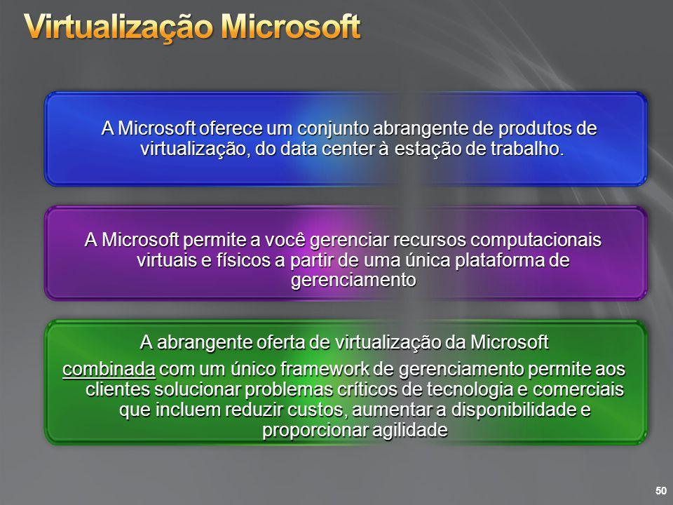A Microsoft oferece um conjunto abrangente de produtos de virtualização, do data center à estação de trabalho. A Microsoft oferece um conjunto abrange
