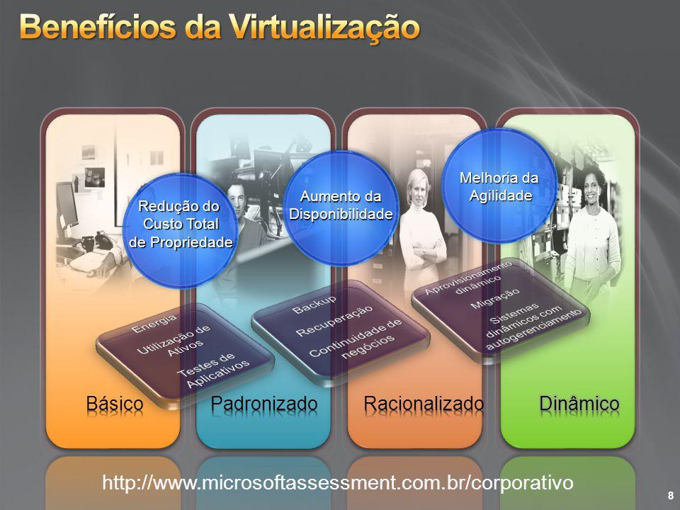 http://www.microsoftassessment.com.br/corporativo Redução do Custo Total Custo Total de Propriedade de Propriedade Aumento da Disponibilidade Melhoria