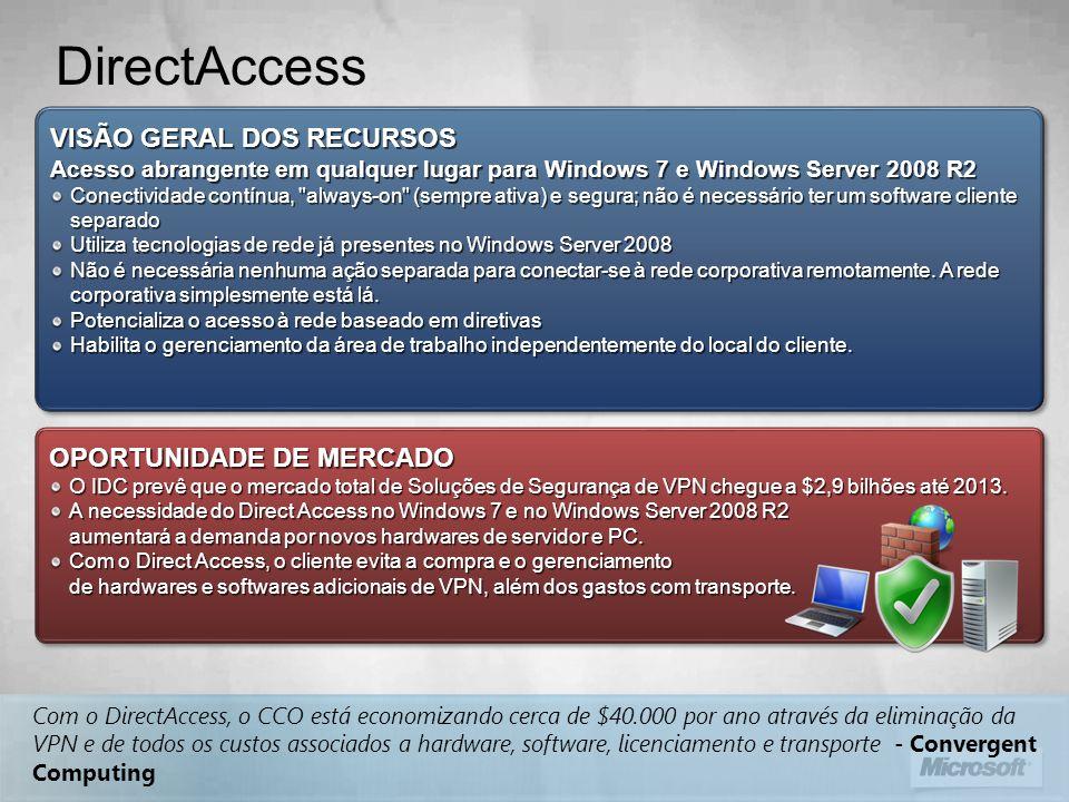 Com o DirectAccess, o CCO está economizando cerca de $40.000 por ano através da eliminação da VPN e de todos os custos associados a hardware, software