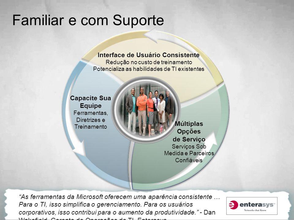Familiar e com Suporte Interface de Usuário Consistente Redução no custo de treinamento Potencializa as habilidades de TI existentes Capacite Sua Equi
